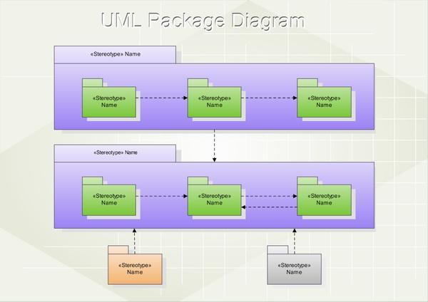UML-Package_full