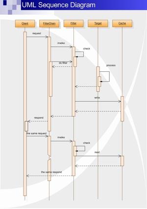 UML-Sequence_full