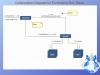 UML-Collaboration_full