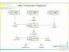 UML-Component_full