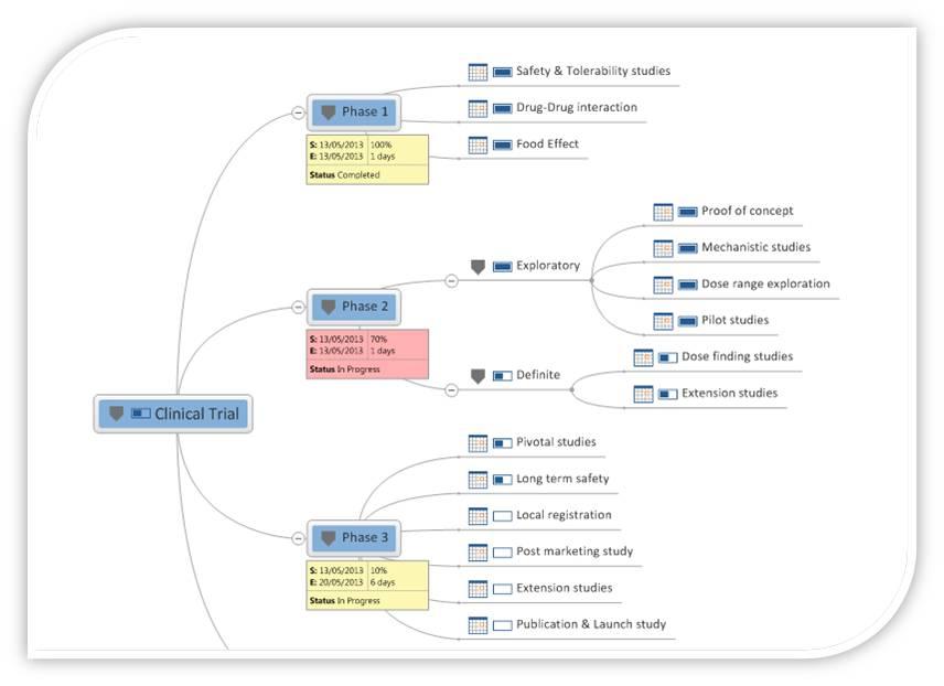 mindgenius5_project_task_cards2